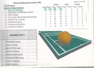 mannschaftsmeisterschaft_1998